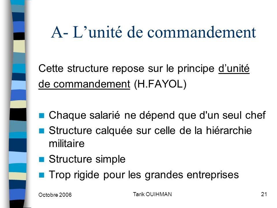 Octobre 2006 21Tarik OUIHMAN A- L'unité de commandement Cette structure repose sur le principe d'unité de commandement (H.FAYOL) Chaque salarié ne dép
