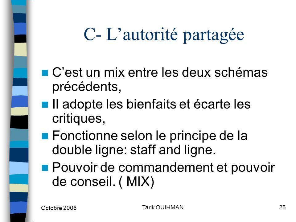 Octobre 2006 25Tarik OUIHMAN C- L'autorité partagée C'est un mix entre les deux schémas précédents, Il adopte les bienfaits et écarte les critiques, F