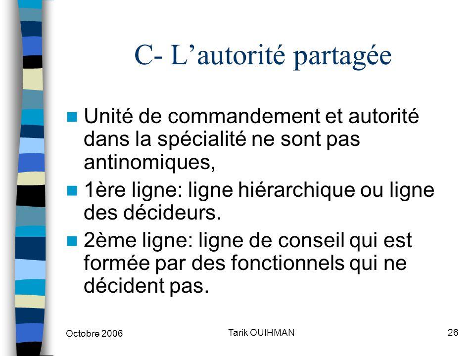 Octobre 2006 26Tarik OUIHMAN C- L'autorité partagée Unité de commandement et autorité dans la spécialité ne sont pas antinomiques, 1ère ligne: ligne h