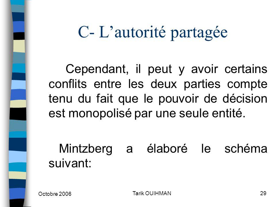 Octobre 2006 29Tarik OUIHMAN C- L'autorité partagée Cependant, il peut y avoir certains conflits entre les deux parties compte tenu du fait que le pou