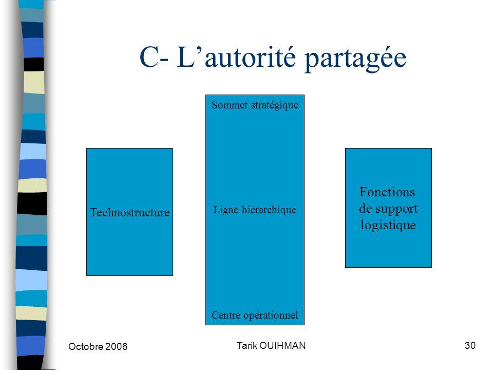 Octobre 2006 30Tarik OUIHMAN C- L'autorité partagée Sommet stratégique Ligne hiérarchique Centre opérationnel Fonctions de support logistique Technost