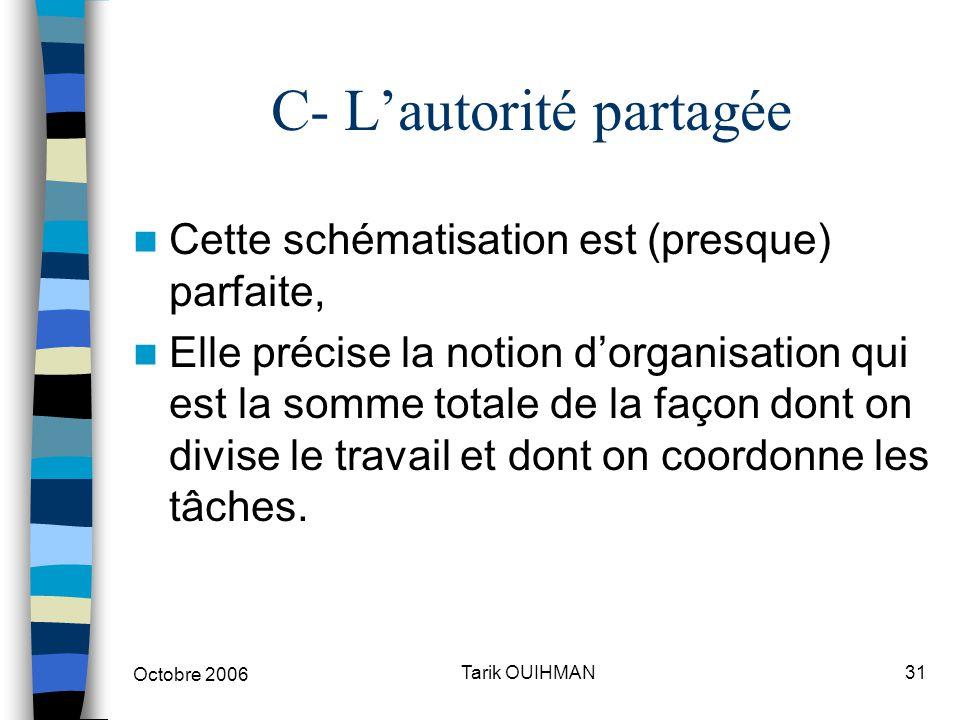 Octobre 2006 31Tarik OUIHMAN C- L'autorité partagée Cette schématisation est (presque) parfaite, Elle précise la notion d'organisation qui est la somm