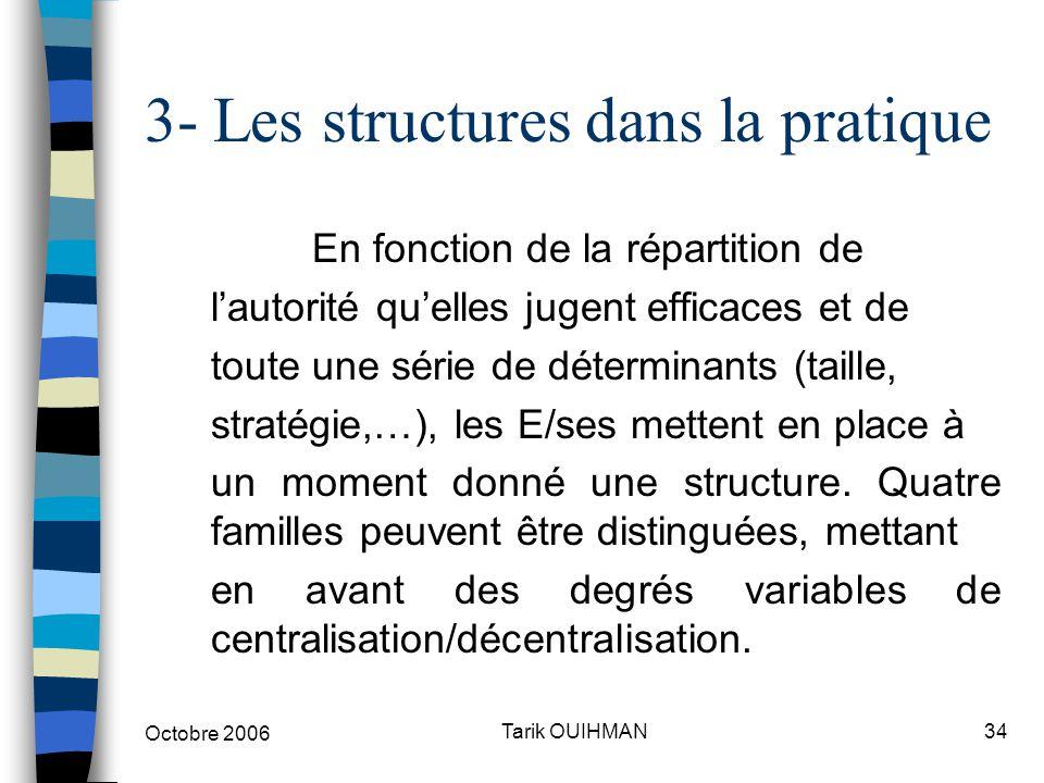 Octobre 2006 34Tarik OUIHMAN 3- Les structures dans la pratique En fonction de la répartition de l'autorité qu'elles jugent efficaces et de toute une
