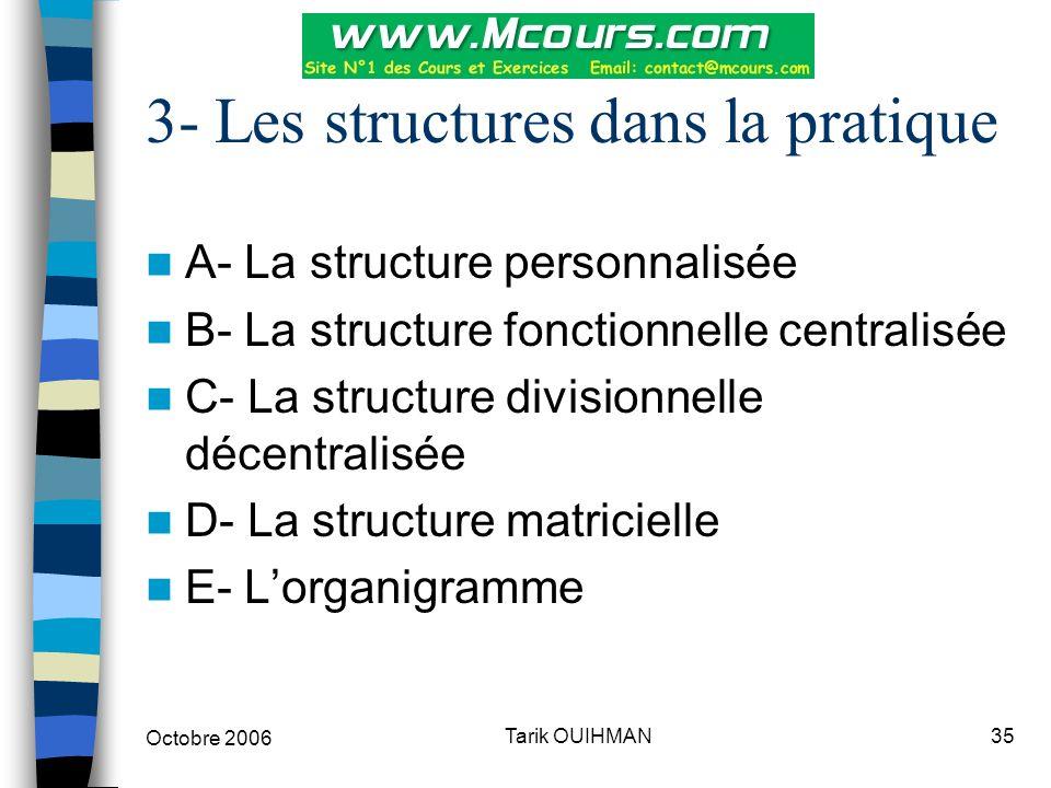 Octobre 2006 35Tarik OUIHMAN 3- Les structures dans la pratique A- La structure personnalisée B- La structure fonctionnelle centralisée C- La structur