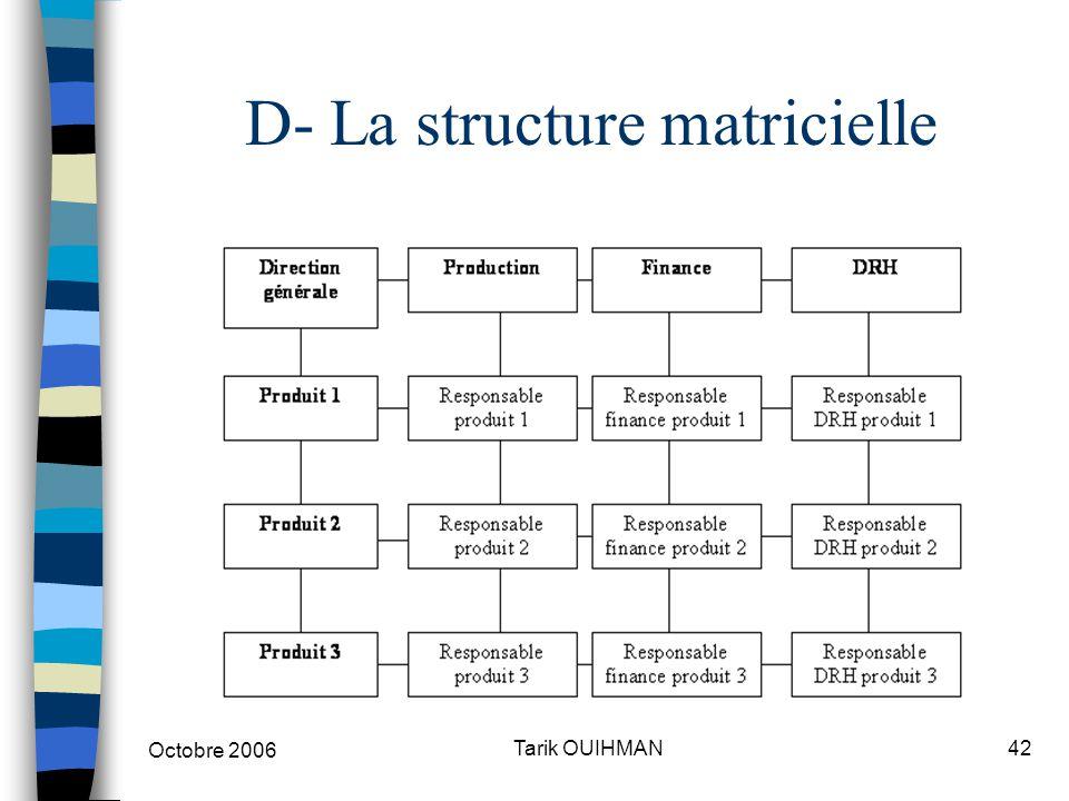 Octobre 2006 42Tarik OUIHMAN D- La structure matricielle