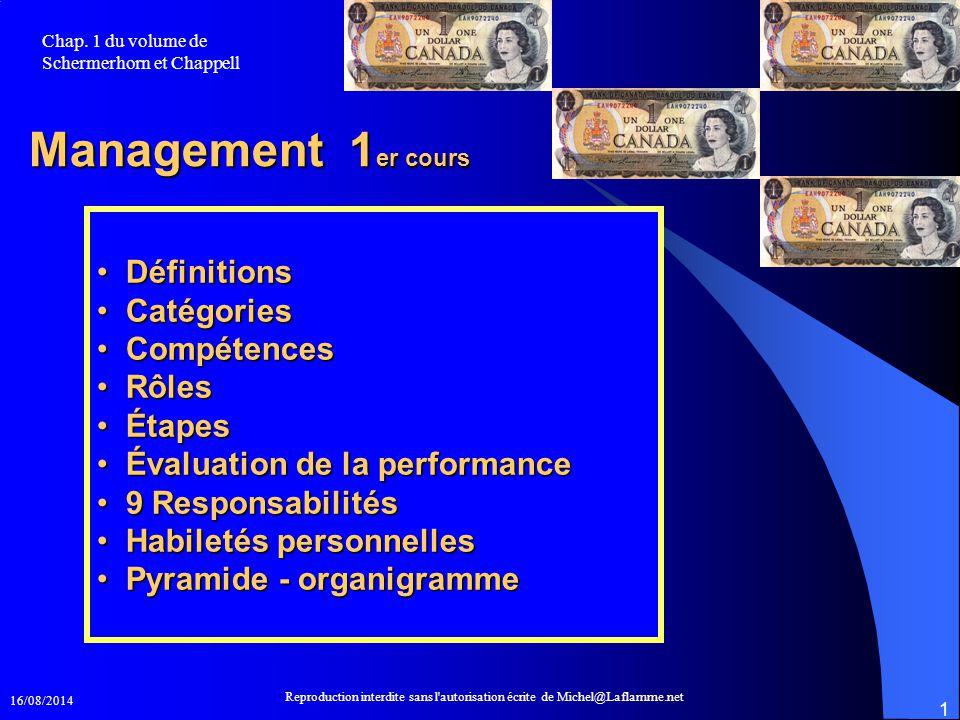 16/08/2014 Reproduction interdite sans l'autorisation écrite de Michel@Laflamme.net 1 Management 1 er cours Définitions Définitions Catégories Catégor