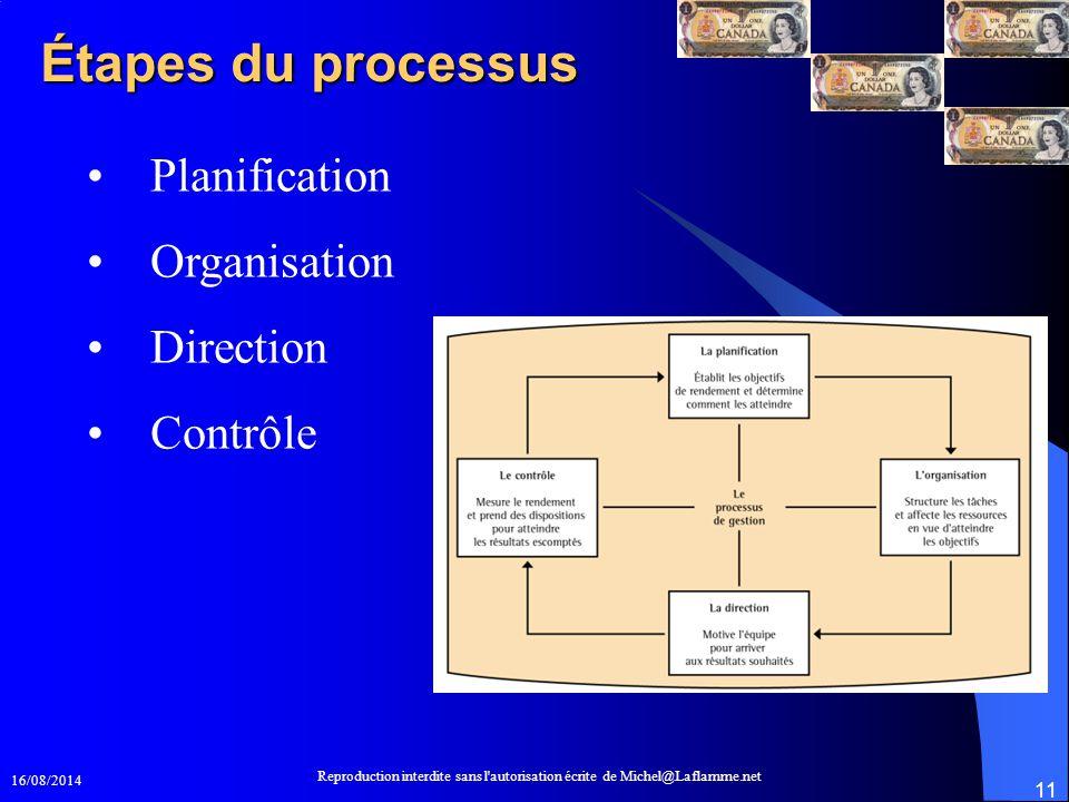 16/08/2014 Reproduction interdite sans l'autorisation écrite de Michel@Laflamme.net 11 Étapes du processus Planification Organisation Direction Contrô