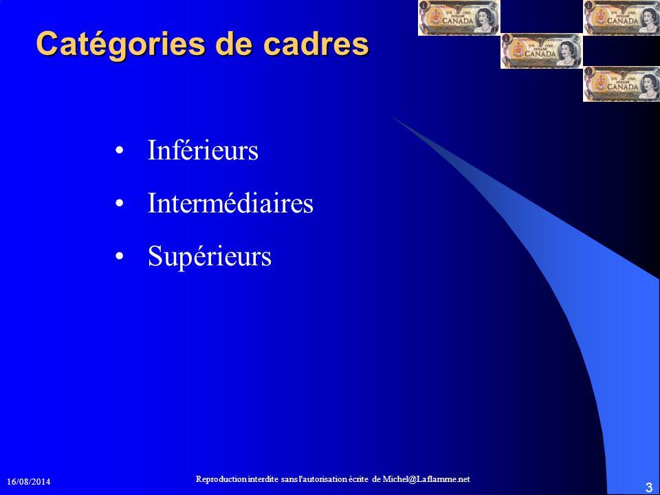 16/08/2014 Reproduction interdite sans l'autorisation écrite de Michel@Laflamme.net 3 Catégories de cadres Inférieurs Intermédiaires Supérieurs