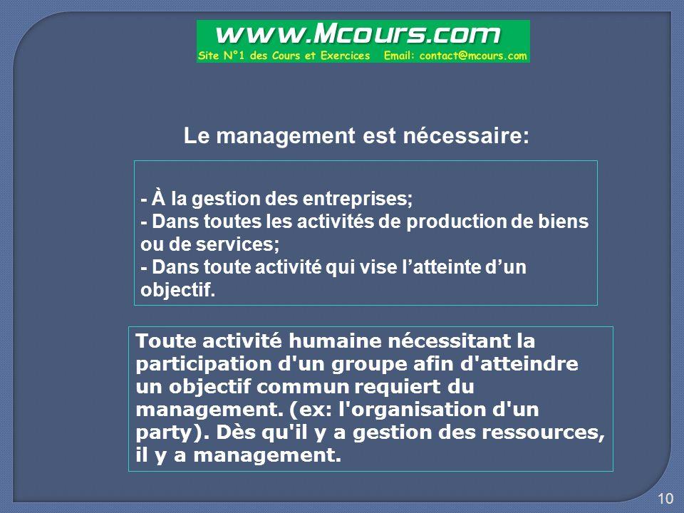 10 - À la gestion des entreprises; - Dans toutes les activités de production de biens ou de services; - Dans toute activité qui vise l'atteinte d'un o