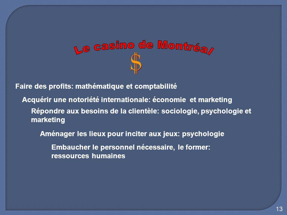 13 Faire des profits: mathématique et comptabilité Acquérir une notoriété internationale: économie et marketing Répondre aux besoins de la clientèle: