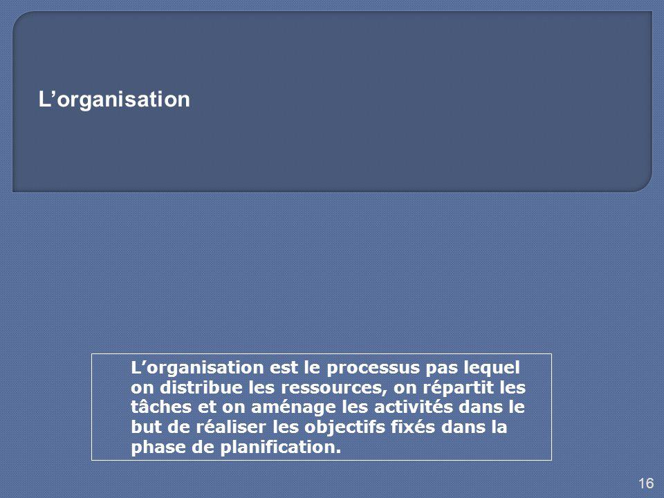 16 L'organisation L'organisation est le processus pas lequel on distribue les ressources, on répartit les tâches et on aménage les activités dans le but de réaliser les objectifs fixés dans la phase de planification.