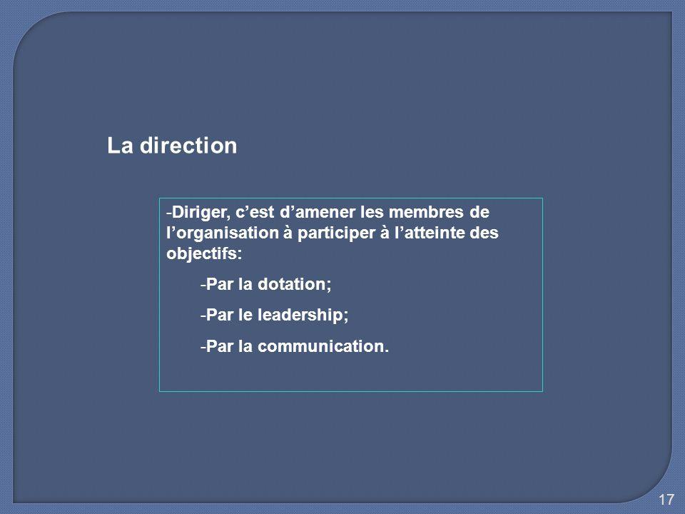 17 La direction -Diriger, c'est d'amener les membres de l'organisation à participer à l'atteinte des objectifs: -Par la dotation; -Par le leadership; -Par la communication.