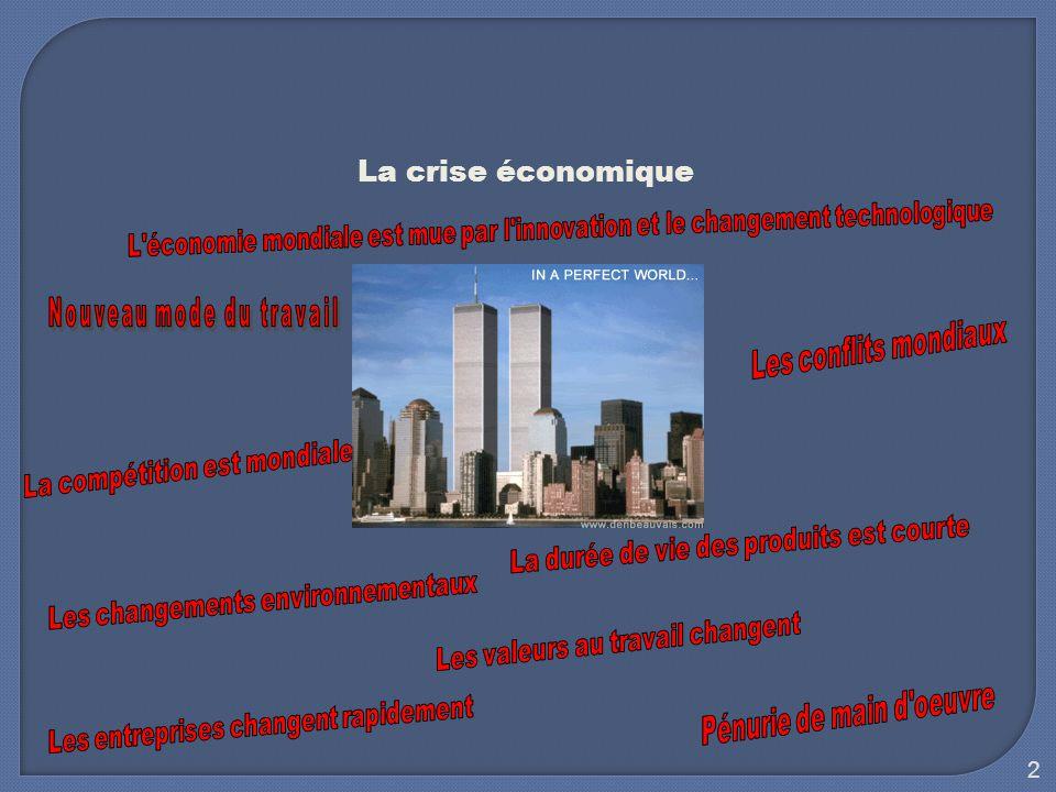 3 Crise économique Déclin des grands de l'automobile Déclin du secteur immobilier Ralentissement des exportations