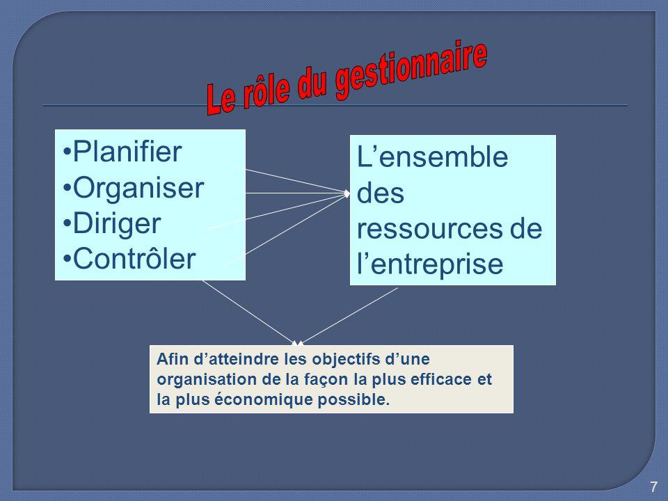 7 L'ensemble des ressources de l'entreprise Planifier Organiser Diriger Contrôler Afin d'atteindre les objectifs d'une organisation de la façon la plus efficace et la plus économique possible.