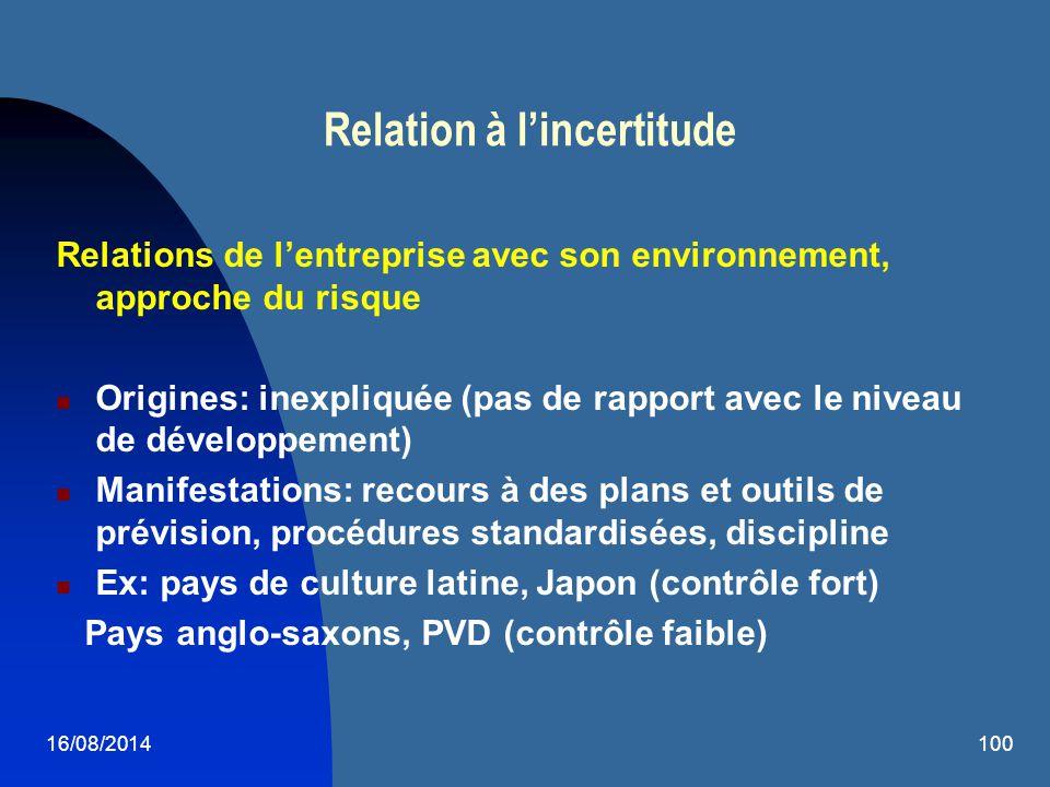 16/08/2014100 Relation à l'incertitude Relations de l'entreprise avec son environnement, approche du risque Origines: inexpliquée (pas de rapport avec