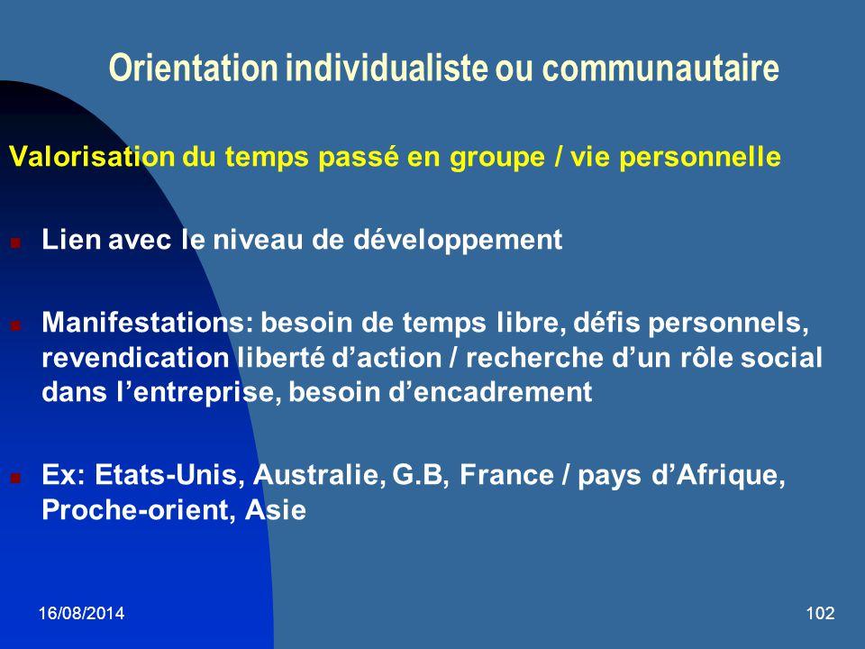 16/08/2014102 Orientation individualiste ou communautaire Valorisation du temps passé en groupe / vie personnelle Lien avec le niveau de développement