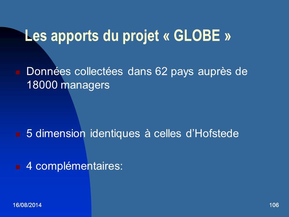 16/08/2014106 Les apports du projet « GLOBE » Données collectées dans 62 pays auprès de 18000 managers 5 dimension identiques à celles d'Hofstede 4 co