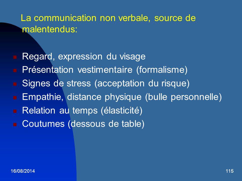 16/08/2014115 La communication non verbale, source de malentendus: Regard, expression du visage Présentation vestimentaire (formalisme) Signes de stre