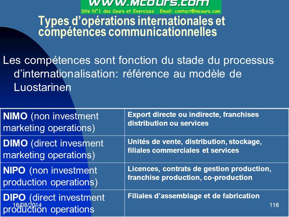 16/08/2014116 Types d'opérations internationales et compétences communicationnelles Les compétences sont fonction du stade du processus d'internationa