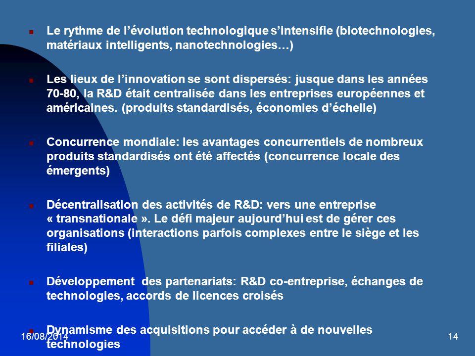 16/08/201414 Le rythme de l'évolution technologique s'intensifie (biotechnologies, matériaux intelligents, nanotechnologies…) Les lieux de l'innovatio