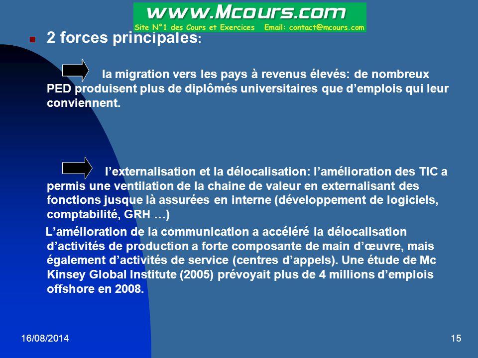 16/08/201416 Grâce au développement des TIC, diminution drastique des coûts d'accès à l'info.