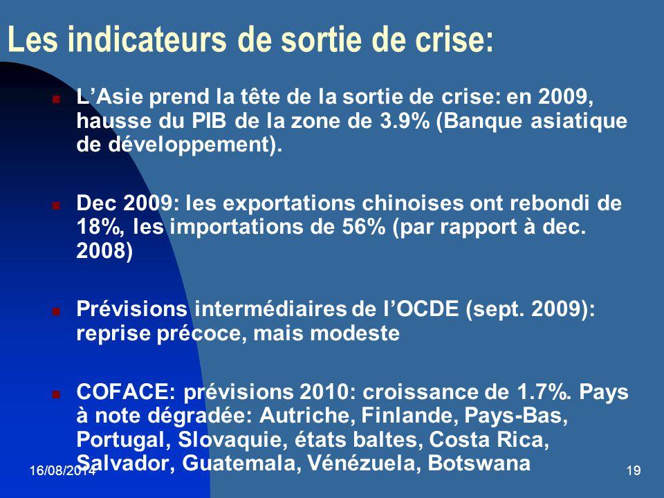 16/08/201419 Les indicateurs de sortie de crise: L'Asie prend la tête de la sortie de crise: en 2009, hausse du PIB de la zone de 3.9% (Banque asiatiq