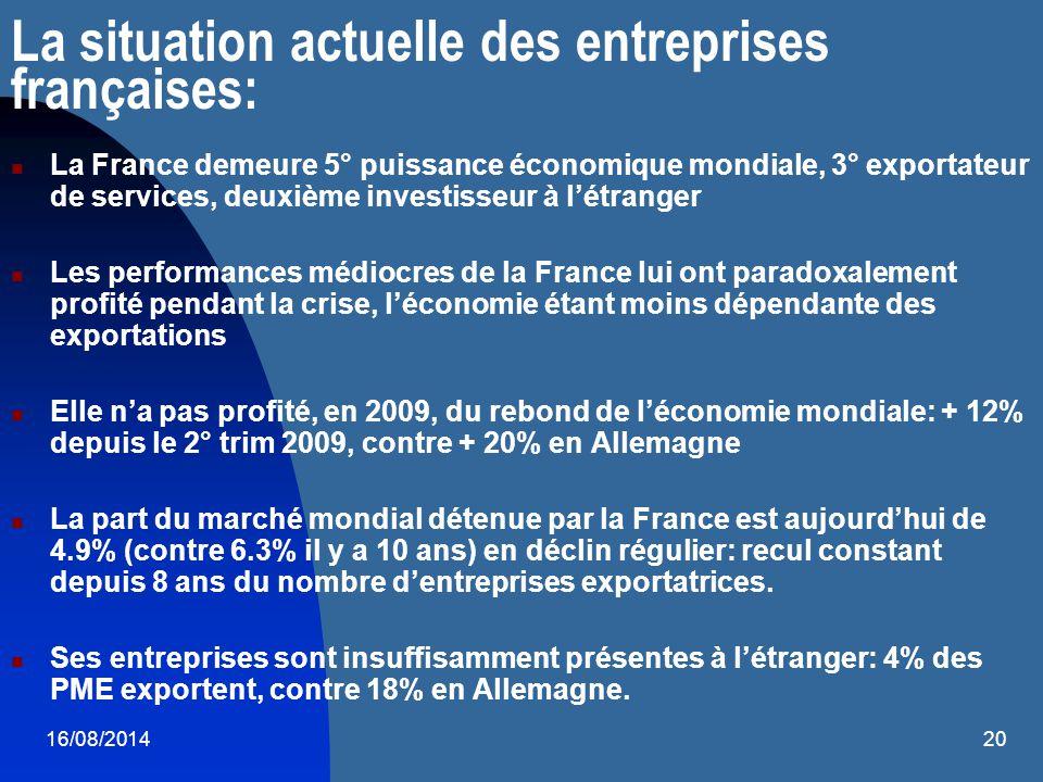 16/08/201421 Les raisons de ce manque de dynamisme Structurelles: 7% des PME françaises possèdent une taille intermédiaire (entre 10 et 249 salariés), contre 34% en Allemagne Environnementales: lourdeurs administratives, complexité des encadrements Conjoncturelles.