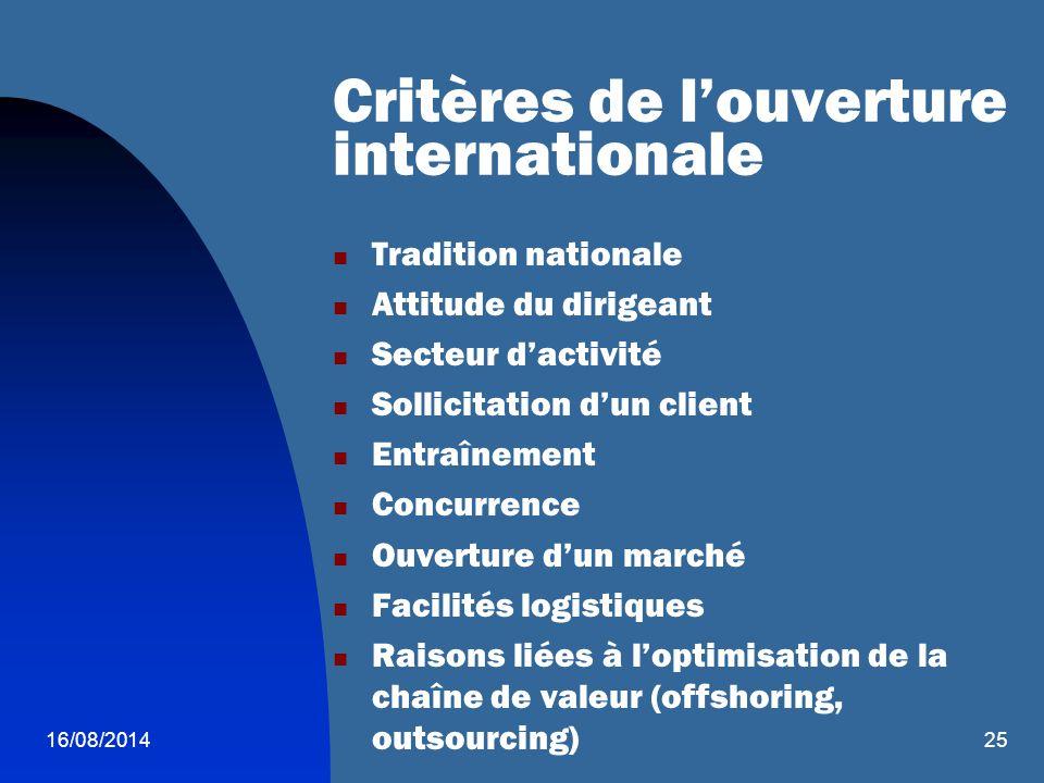 16/08/201425 Critères de l'ouverture internationale Tradition nationale Attitude du dirigeant Secteur d'activité Sollicitation d'un client Entraînemen