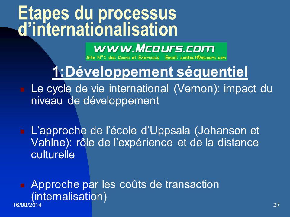 16/08/201427 Etapes du processus d'internationalisation 1:Développement séquentiel Le cycle de vie international (Vernon): impact du niveau de dévelop