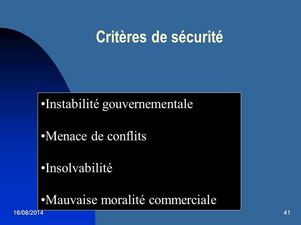16/08/201441 Critères de sécurité Instabilité gouvernementale Menace de conflits Insolvabilité Mauvaise moralité commerciale
