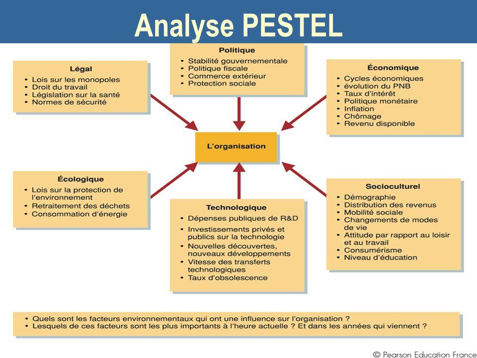 16/08/201443 Analyse PESTEL