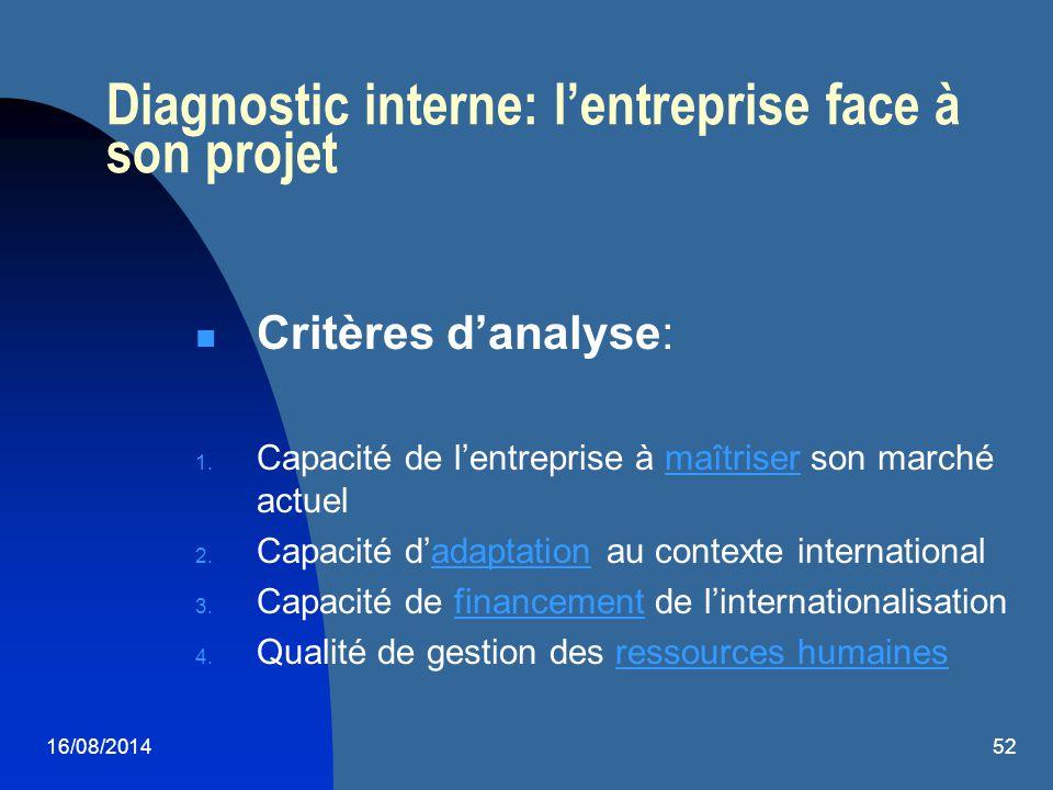 16/08/201452 Critères d'analyse: 1. Capacité de l'entreprise à maîtriser son marché actuelmaîtriser 2. Capacité d'adaptation au contexte international