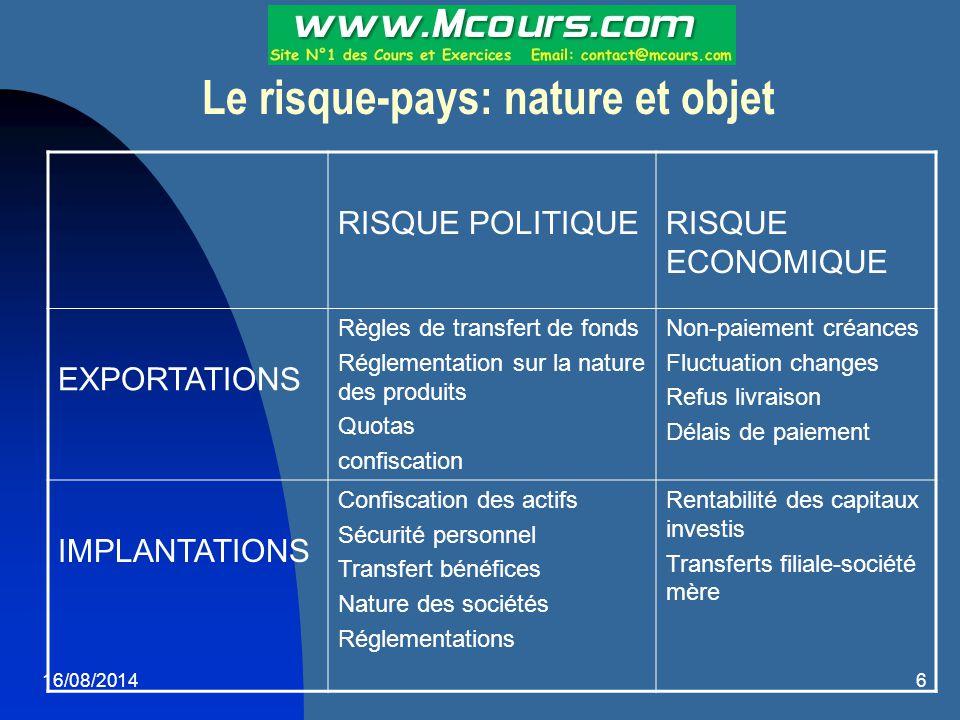 16/08/20146 Le risque-pays: nature et objet RISQUE POLITIQUERISQUE ECONOMIQUE EXPORTATIONS Règles de transfert de fonds Réglementation sur la nature d