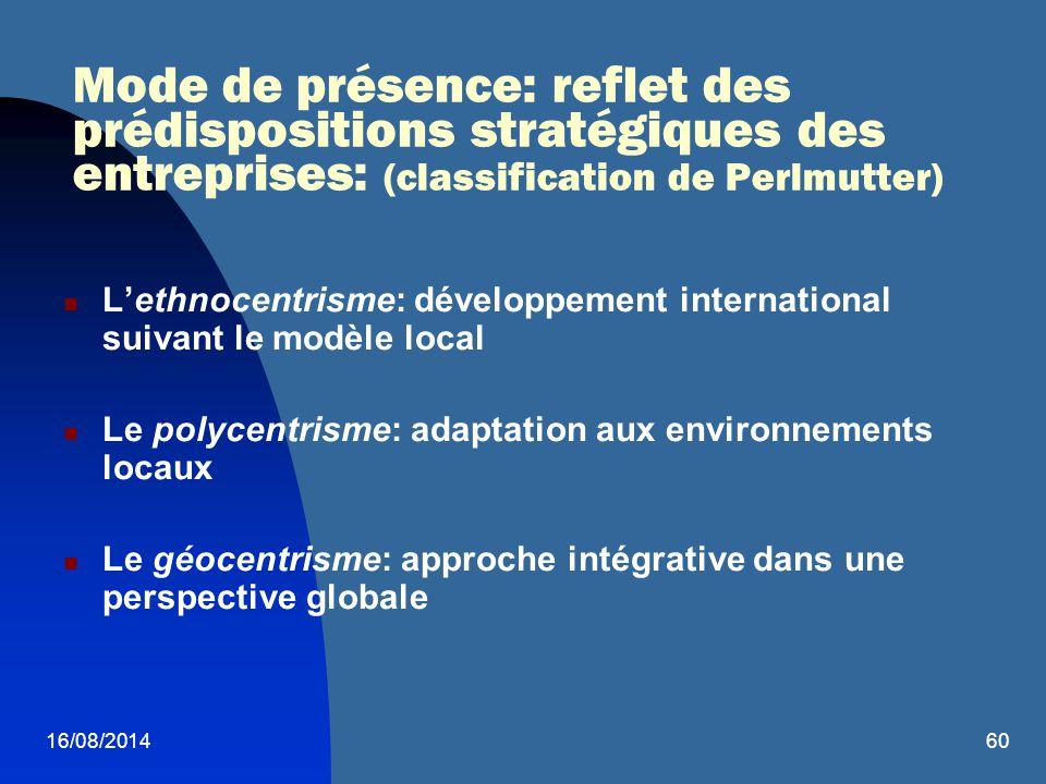 16/08/201460 Mode de présence: reflet des prédispositions stratégiques des entreprises: (classification de Perlmutter) L'ethnocentrisme: développement