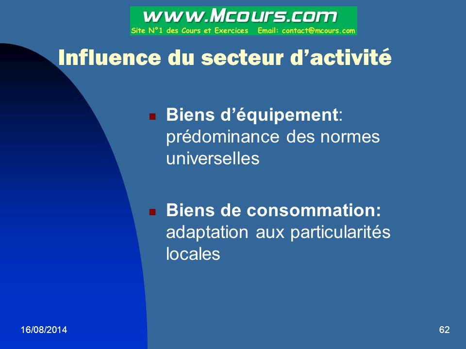 16/08/201462 Influence du secteur d'activité Biens d'équipement: prédominance des normes universelles Biens de consommation: adaptation aux particular