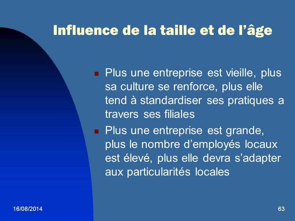 16/08/201463 Influence de la taille et de l'âge Plus une entreprise est vieille, plus sa culture se renforce, plus elle tend à standardiser ses pratiq