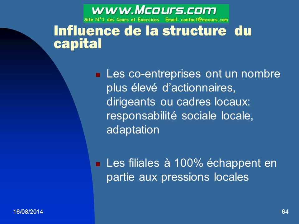 16/08/201464 Influence de la structure du capital Les co-entreprises ont un nombre plus élevé d'actionnaires, dirigeants ou cadres locaux: responsabil