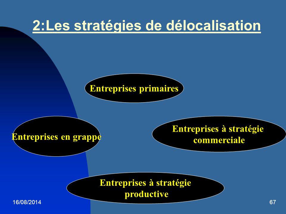 16/08/201467 2:Les stratégies de délocalisation Entreprises primaires Entreprises à stratégie productive Entreprises en grappe Entreprises à stratégie