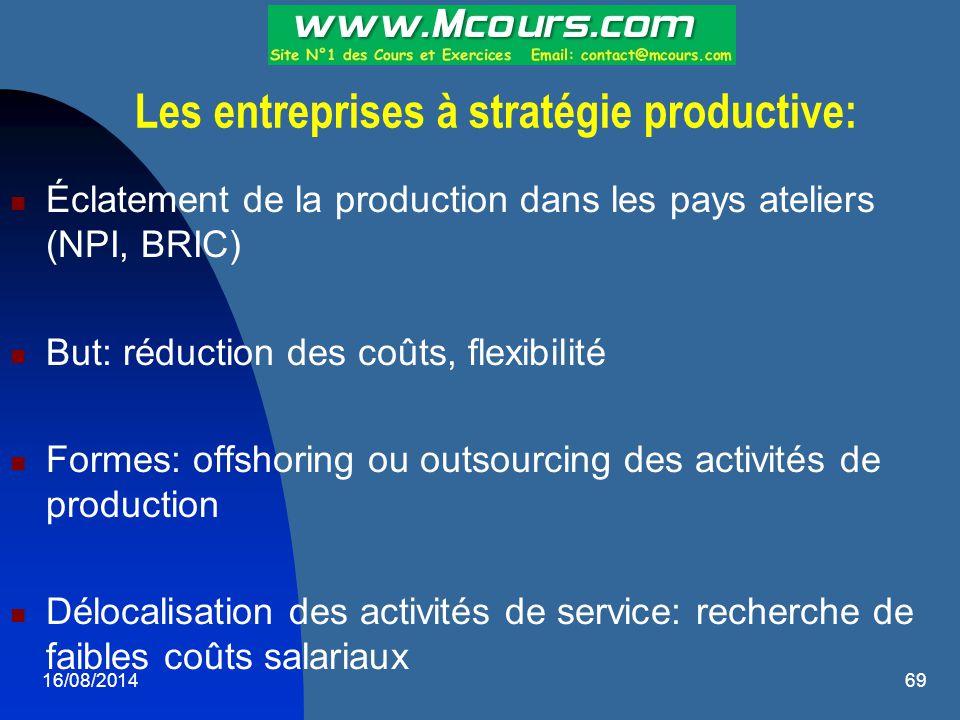 16/08/201469 Les entreprises à stratégie productive: Éclatement de la production dans les pays ateliers (NPI, BRIC) But: réduction des coûts, flexibil