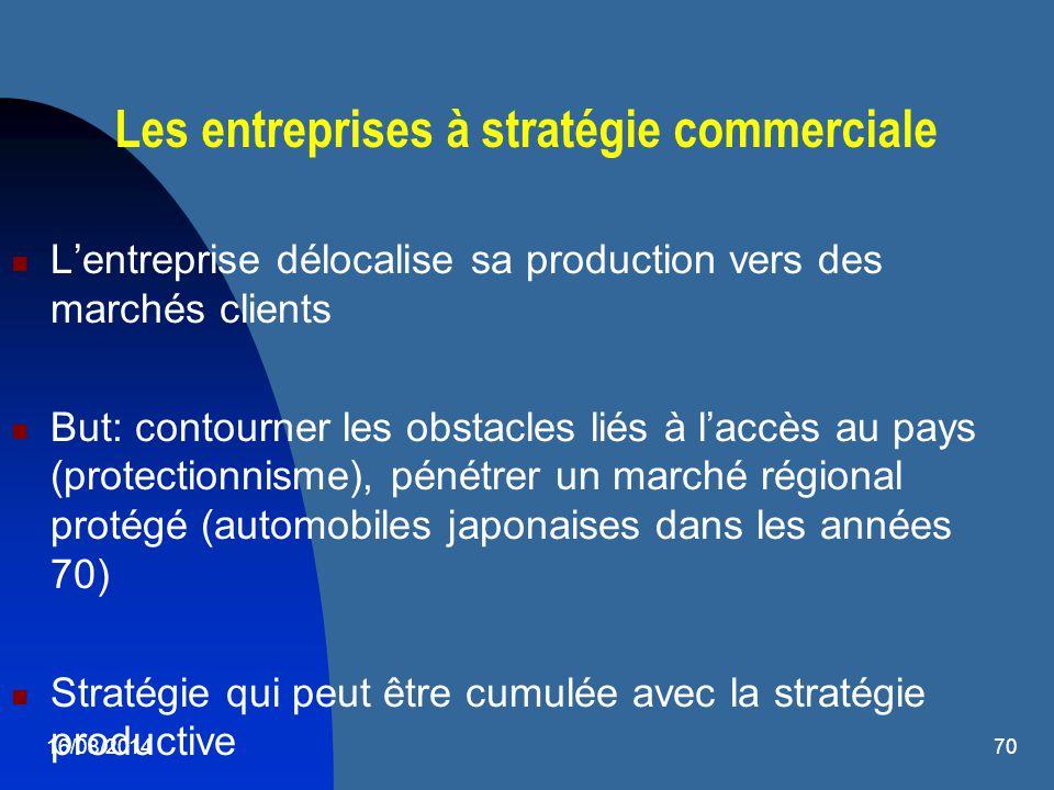 16/08/201470 Les entreprises à stratégie commerciale L'entreprise délocalise sa production vers des marchés clients But: contourner les obstacles liés