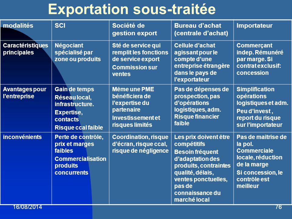 16/08/201476 Exportation sous-traitée modalitésSCISociété de gestion export Bureau d'achat (centrale d'achat) Importateur Caractéristiques principales