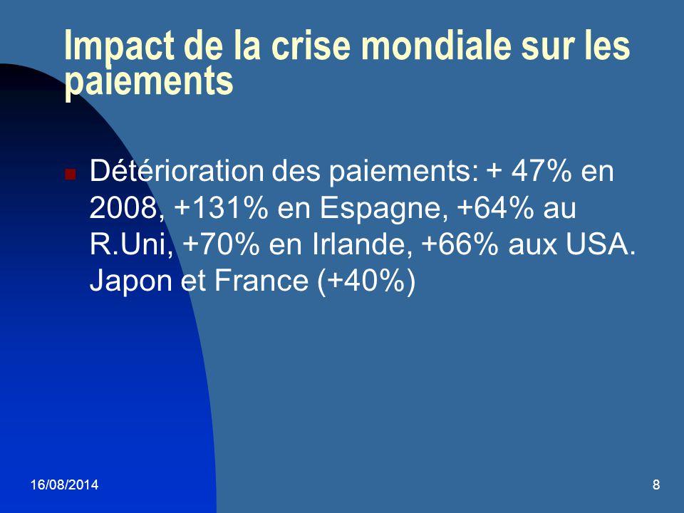 16/08/20148 Impact de la crise mondiale sur les paiements Détérioration des paiements: + 47% en 2008, +131% en Espagne, +64% au R.Uni, +70% en Irlande