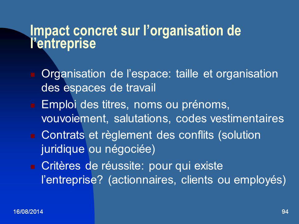 16/08/201495 Impact sur les processus organisationnels Règles et procédures: formalisation, standardisation: liées à l'aversion du risque, mais aussi à la vision instrumentale de l'entreprise Systèmes de contrôle: fonction principale du dirigeant français: le contrôle.