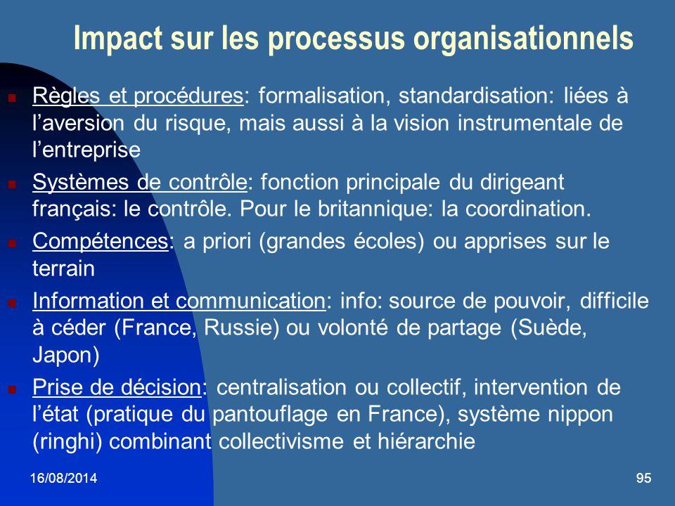16/08/201495 Impact sur les processus organisationnels Règles et procédures: formalisation, standardisation: liées à l'aversion du risque, mais aussi