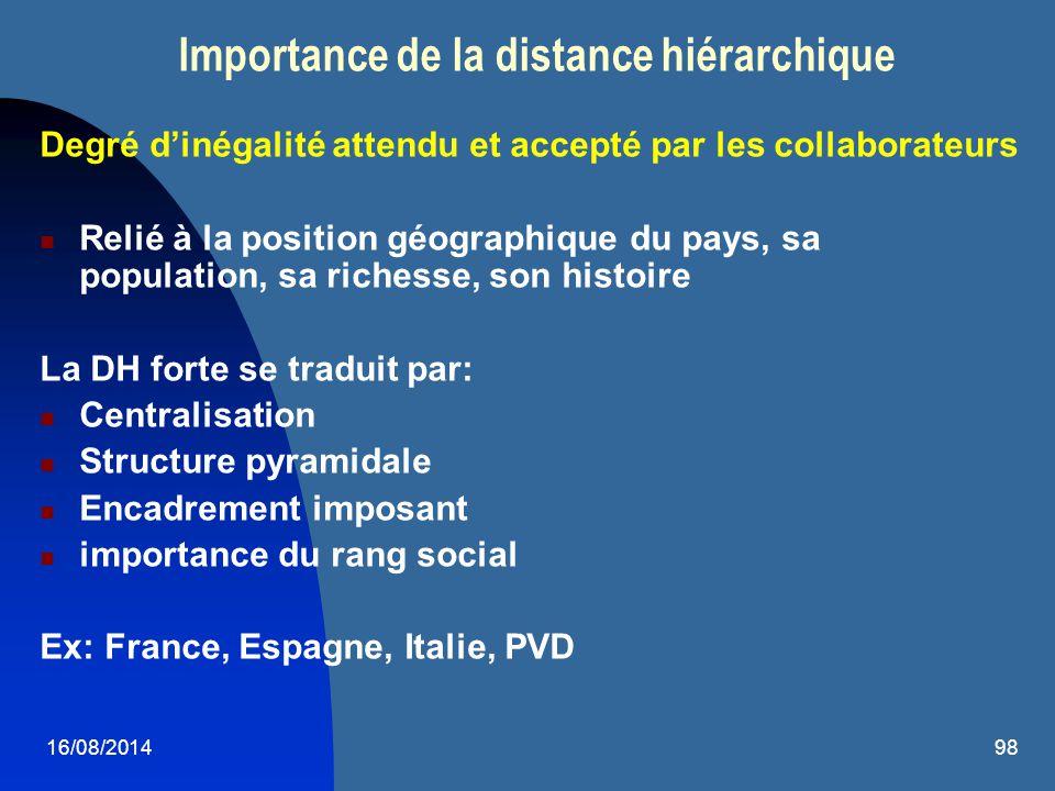 16/08/201498 Importance de la distance hiérarchique Degré d'inégalité attendu et accepté par les collaborateurs Relié à la position géographique du pa