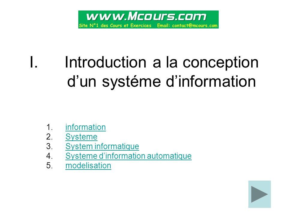 I.Introduction a la conception d'un systéme d'information 1.informationinformation 2.SystemeSysteme 3.System informatiqueSystem informatique 4.Systeme d'information automatiqueSysteme d'information automatique 5.modelisationmodelisation