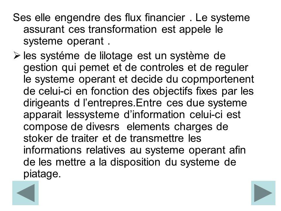Systeme d'information automatique C'est un systéme dont lequel toutes les transformations significatives sont effectuees par les machaines de traitement de l'information (les ordenateur, imprimantes, …).