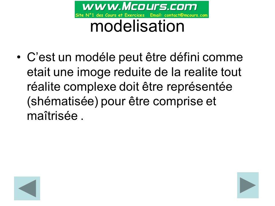 modelisation C'est un modéle peut être défini comme etait une imoge reduite de la realite tout réalite complexe doit être représentée (shématisée) pour être comprise et maîtrisée.