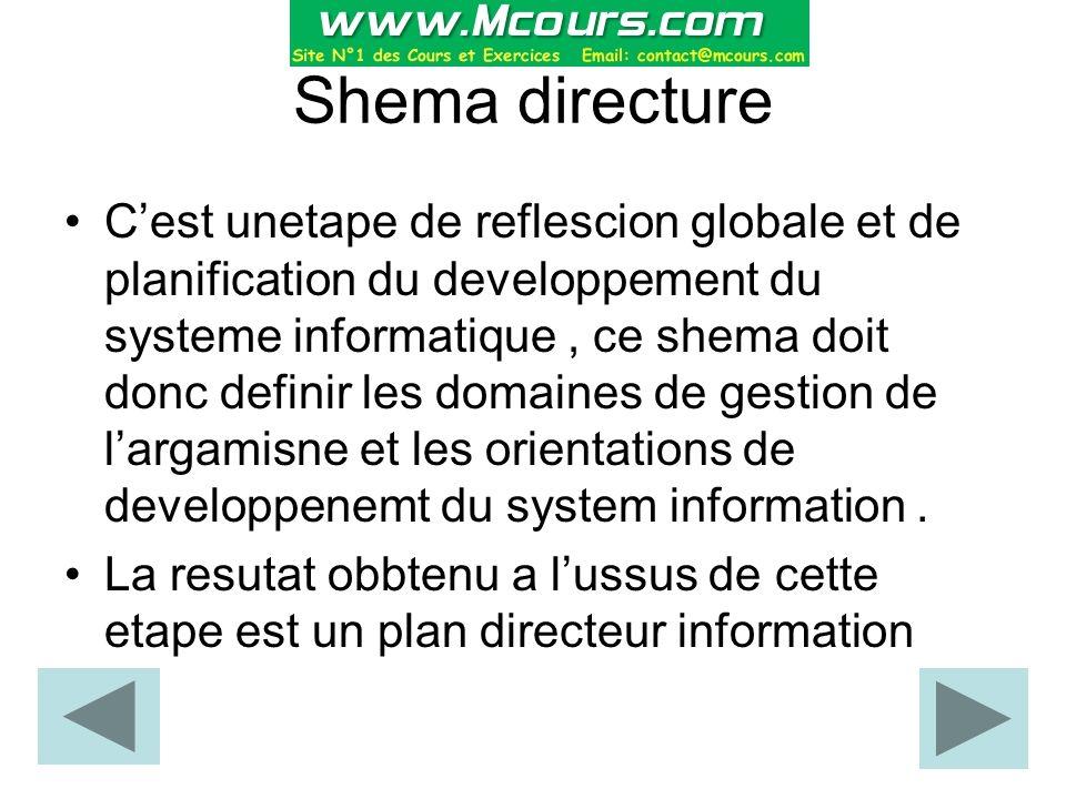 Etude préable c'est une reflexion sur une grande fonction de l'entreprise qui ou domaine.son objectif est la constittion d'un dossier de choix permettant d'apprecies les divers solutions alternatives d'information pour un domaine donnee en tenant en consideration les oventations definies dans le shema directeur.