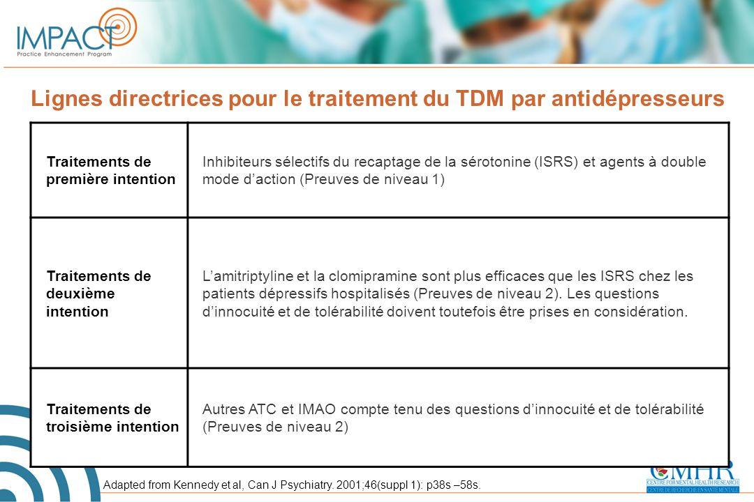 Lignes directrices pour le traitement du TDM par antidépresseurs Traitements de première intention Inhibiteurs sélectifs du recaptage de la sérotonine